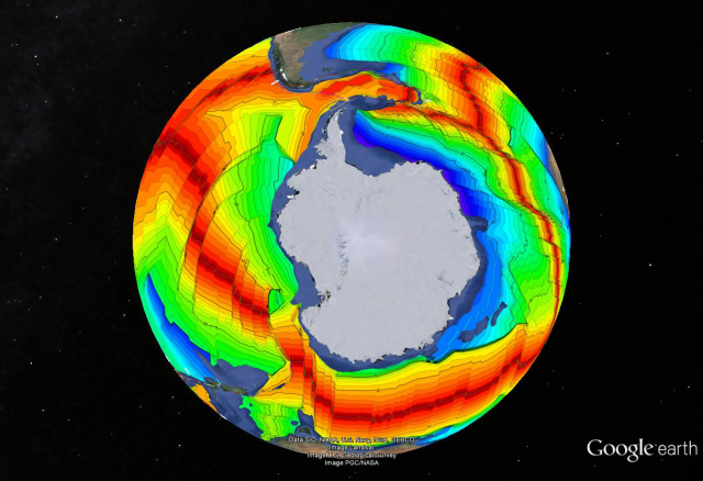 Antarctic Current