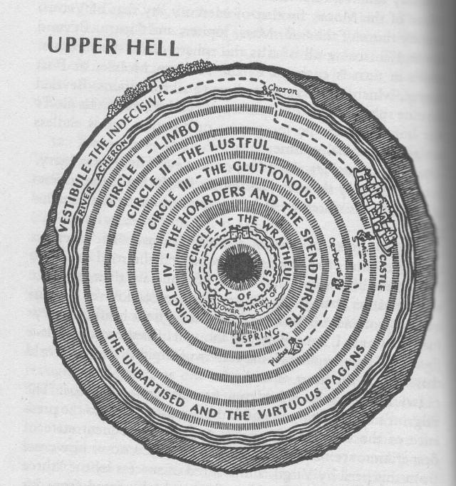 upper-hell