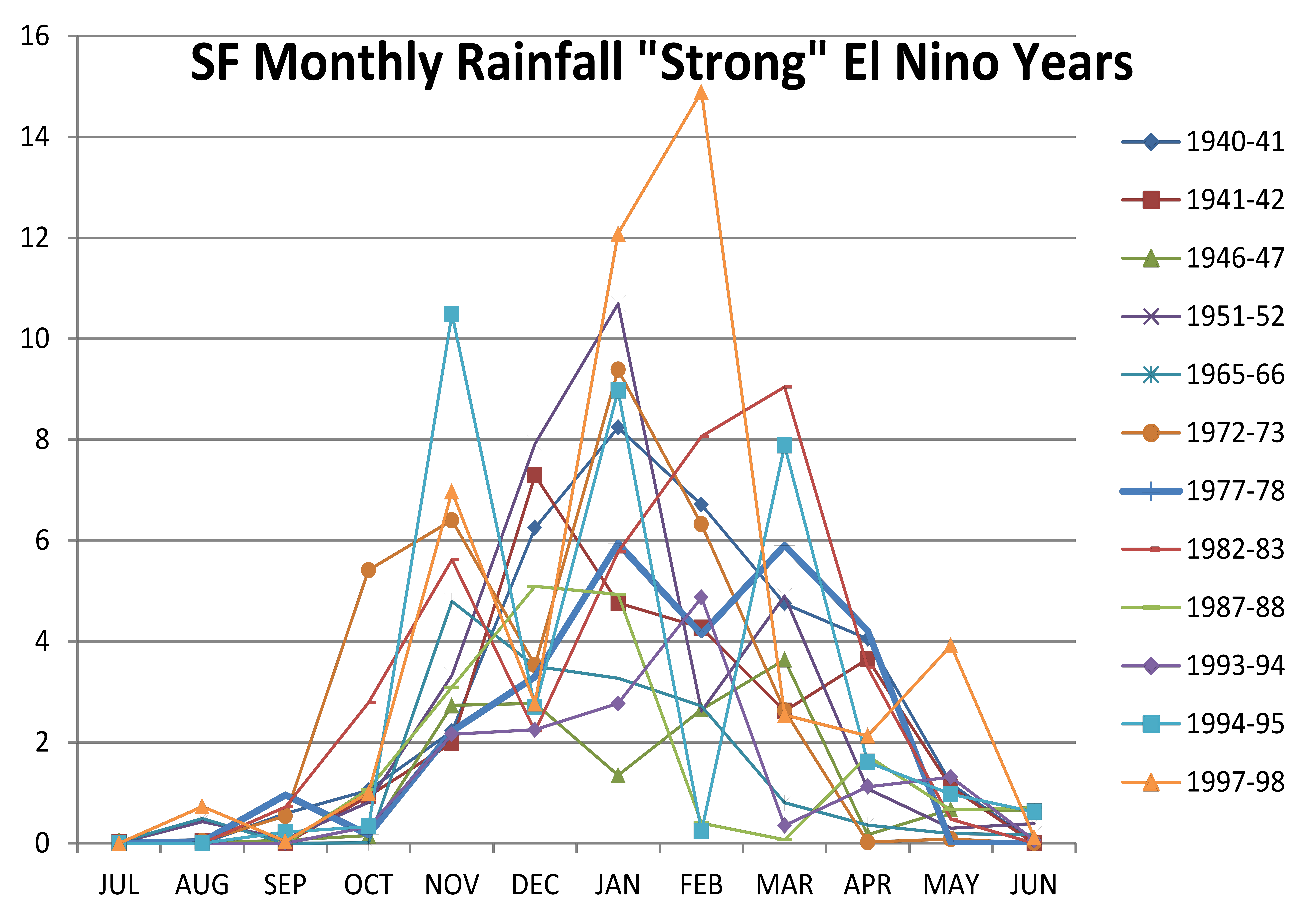 el nino essay funny El nino essay - choose the service, and our qualified writers will do your order supremely well begin working on your essay now with professional guidance guaranteed by the service.
