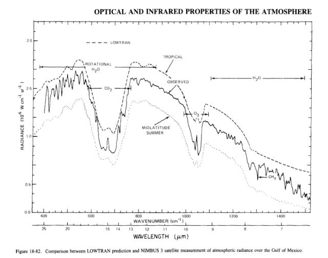 Fenn et al 1985